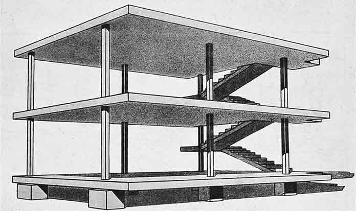 Dom-ino House, the experimental architecture of Corbusier